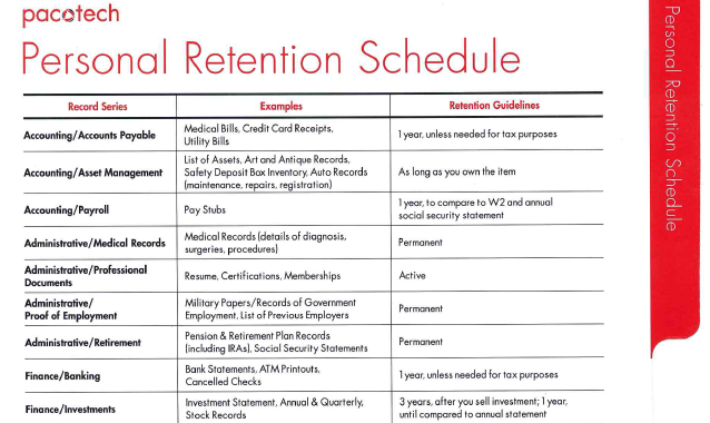 Personal retention schedule for Retention schedule template